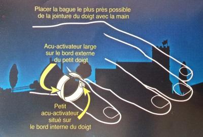 comment-enfiler-bague-anti-ronflement-good-night-panier-du-bien-etre-saint-pol-de-leon-finistere-nord-bretagne