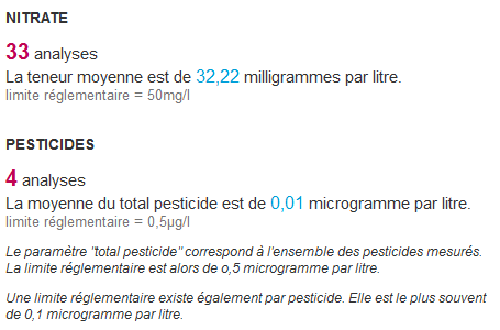 20131013-st-pol-nitrates-pesticides