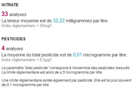 20131013-st-pol-nitrates-pesticides