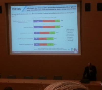 credoc1 Economie   Constats du CREDOC