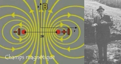 champ magnetique biomagnetisme professeur yves rocard Magnétisme & Electromagnétisme