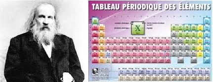 physique chimie tableau periodique elements mendeleiev Problématique des métaux lourds